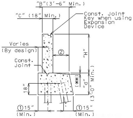 Typical construction joint details